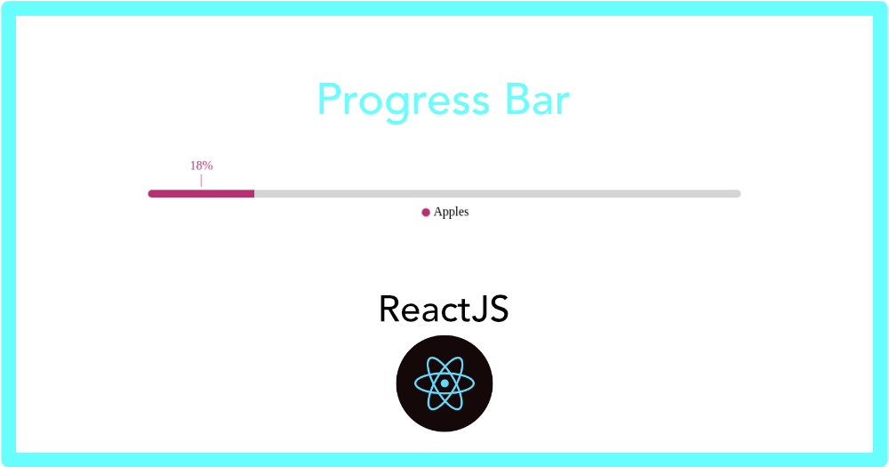 React/ReactJS: Progress Bar (Dynamic)