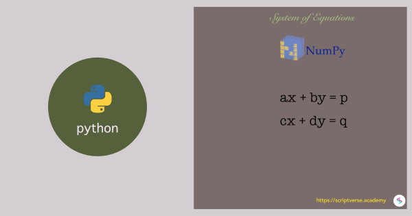 Solve System of Linear Equations in Python (w/ NumPy)