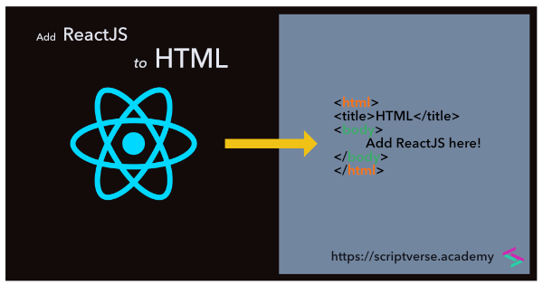React/ReactJS: Add React to Existing Website